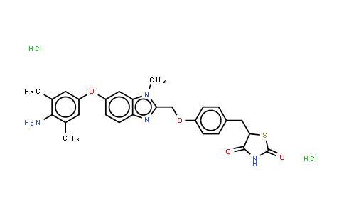 223132-38-5 | Inolitazone (dihydrochloride)